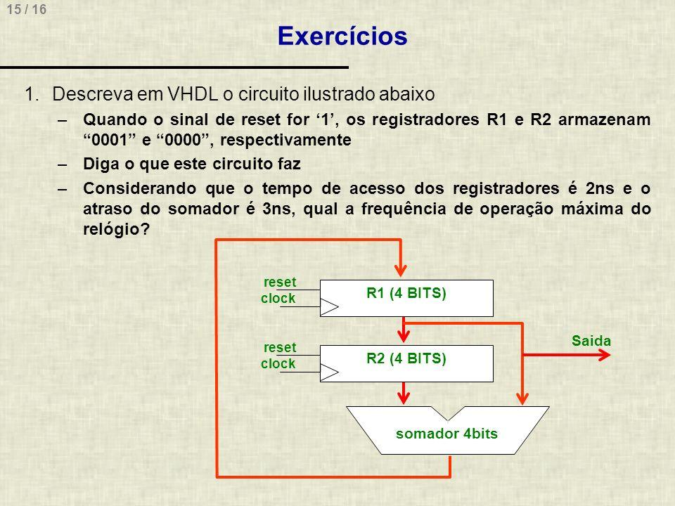 15 / 16 Exercícios 1.Descreva em VHDL o circuito ilustrado abaixo –Quando o sinal de reset for 1, os registradores R1 e R2 armazenam 0001 e 0000, respectivamente –Diga o que este circuito faz –Considerando que o tempo de acesso dos registradores é 2ns e o atraso do somador é 3ns, qual a frequência de operação máxima do relógio.