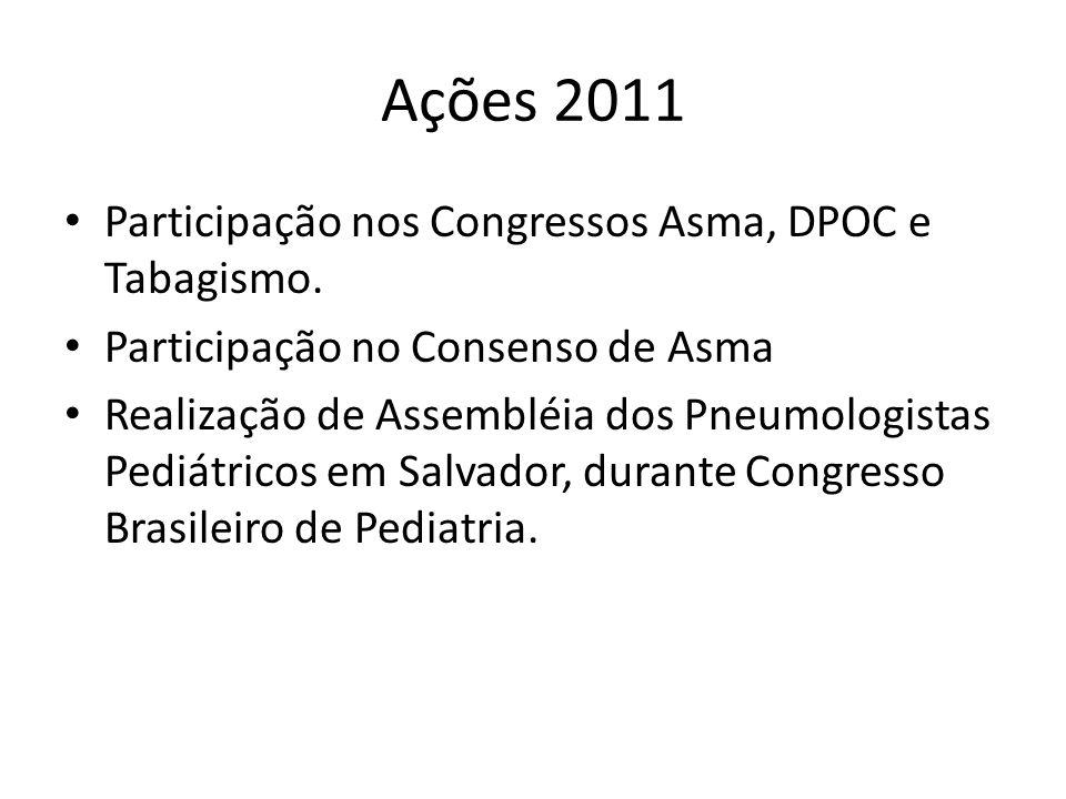 Ações 2011 Participação nos Congressos Asma, DPOC e Tabagismo.