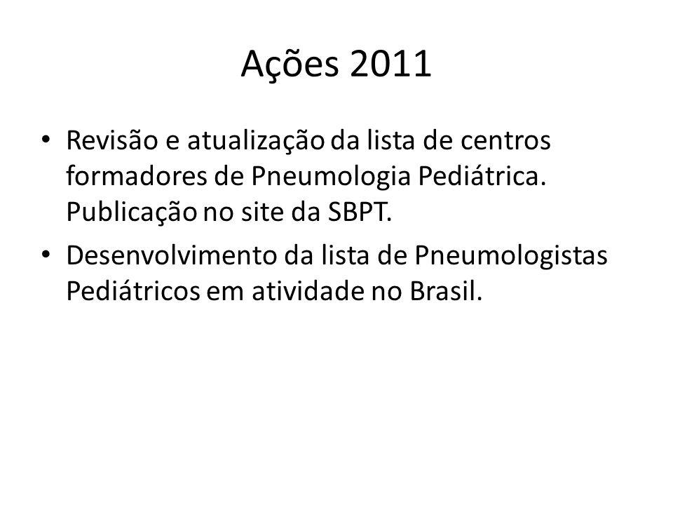 Objetivos 2012 Ampliar a participação de pneumologistas pediátricos no congresso brasileiro de pneumologia.
