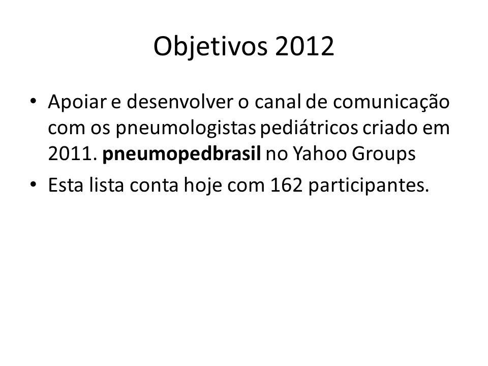 Objetivos 2012 Apoiar e desenvolver o canal de comunicação com os pneumologistas pediátricos criado em 2011.