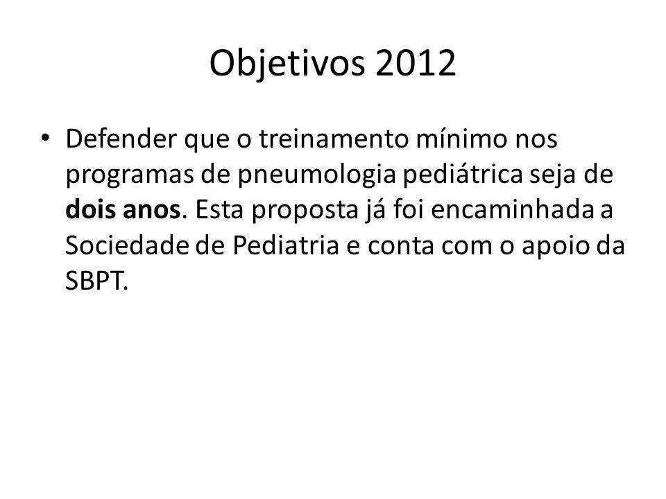 Objetivos 2012 Defender que o treinamento mínimo nos programas de pneumologia pediátrica seja de dois anos.
