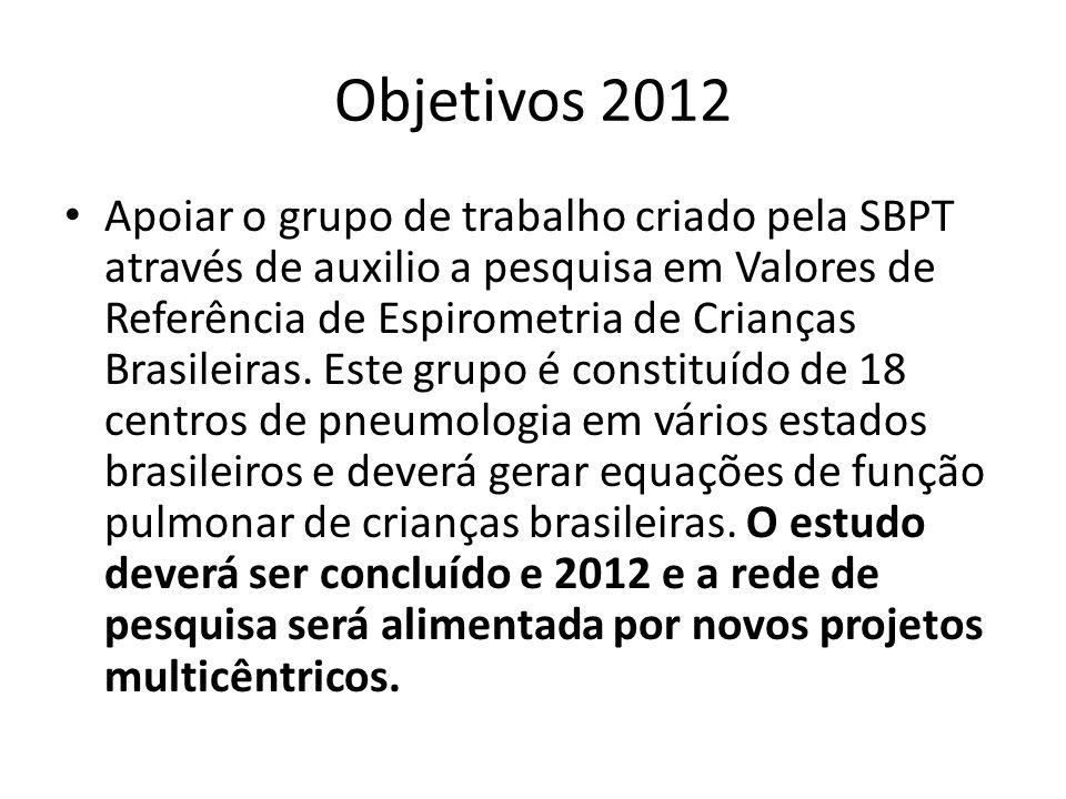 Objetivos 2012 Apoiar o grupo de trabalho criado pela SBPT através de auxilio a pesquisa em Valores de Referência de Espirometria de Crianças Brasileiras.