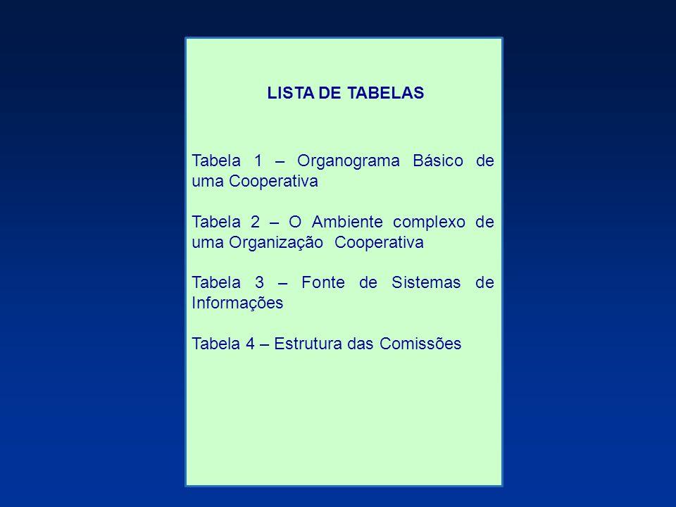 Tabela 1 – Organograma Básico de uma Cooperativa Tabela 2 – O Ambiente complexo de uma Organização Cooperativa Tabela 3 – Fonte de Sistemas de Informa