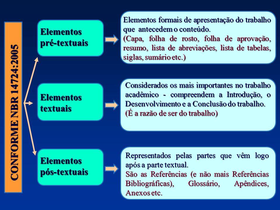 CONFORME NBR 14724:2005 Elementos pré-textuais Elementos textuais Elementos pós-textuais Elementos formais de apresentação do trabalho que antecedem o