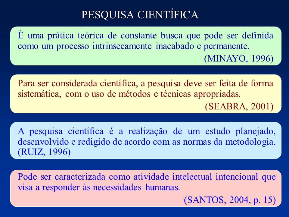 PESQUISA CIENTÍFICA É uma prática teórica de constante busca que pode ser definida como um processo intrinsecamente inacabado e permanente. (MINAYO, 1
