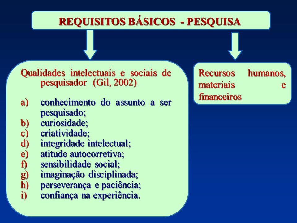 REQUISITOS BÁSICOS - PESQUISA Qualidades intelectuais e sociais de pesquisador (Gil, 2002) a)conhecimento do assunto a ser pesquisado; b)curiosidade;