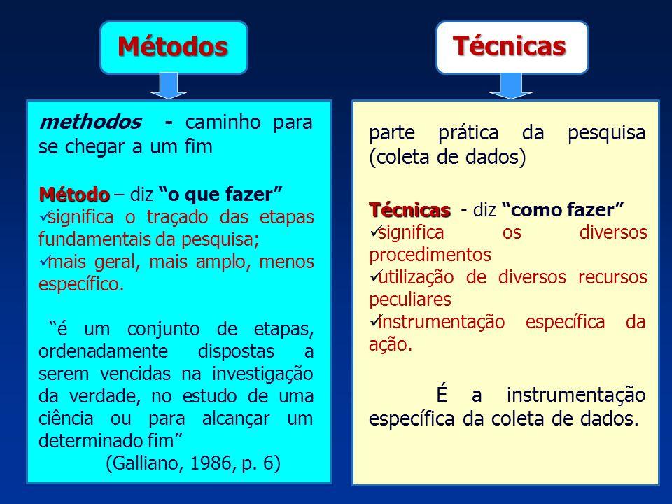 MétodosTécnicas methodos - caminho para se chegar a um fim Método Método – diz o que fazer significa o traçado das etapas fundamentais da pesquisa; ma