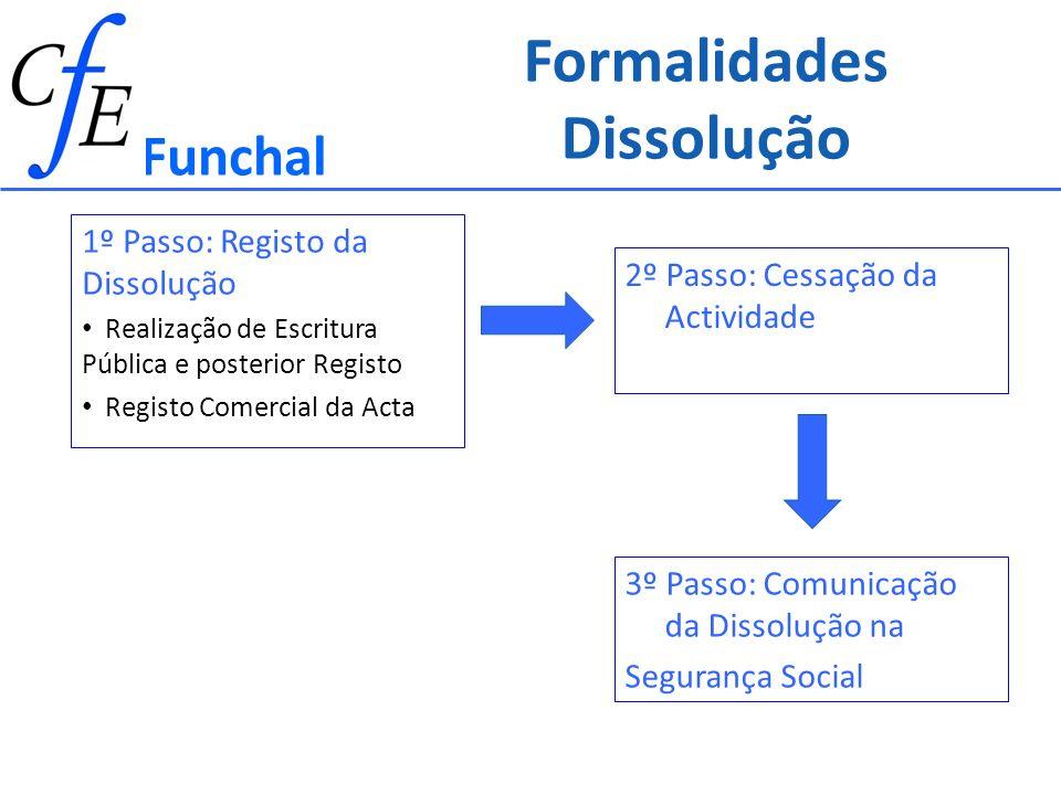 Formalidades Dissolução Funchal 1º Passo: Registo da Dissolução Realização de Escritura Pública e posterior Registo Registo Comercial da Acta 3º Passo
