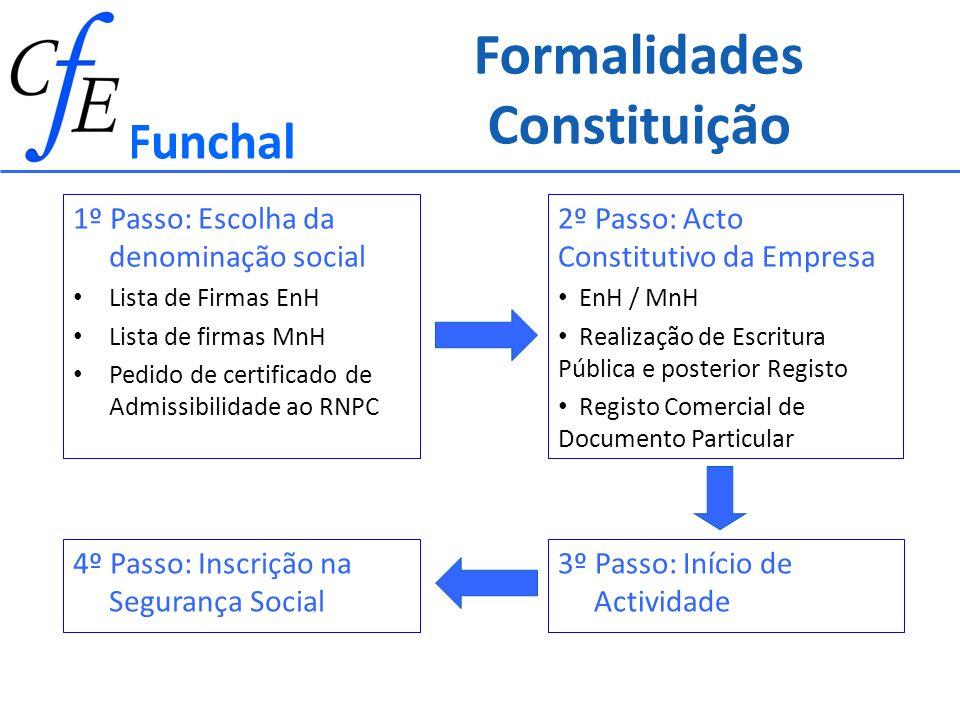 Formalidades Constituição 1º Passo: Escolha da denominação social Lista de Firmas EnH Lista de firmas MnH Pedido de certificado de Admissibilidade ao
