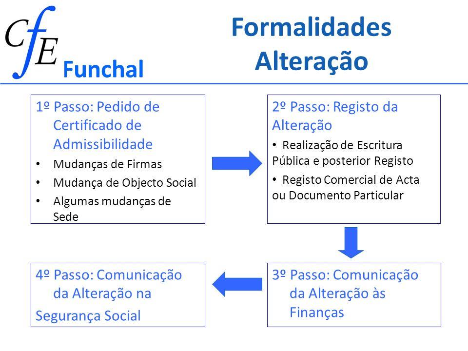Formalidades Alteração 1º Passo: Pedido de Certificado de Admissibilidade Mudanças de Firmas Mudança de Objecto Social Algumas mudanças de Sede Funcha