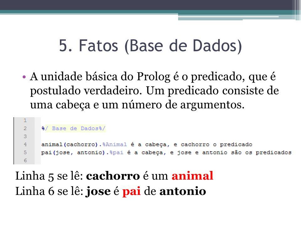 5. Fatos (Base de Dados) A unidade básica do Prolog é o predicado, que é postulado verdadeiro. Um predicado consiste de uma cabeça e um número de argu