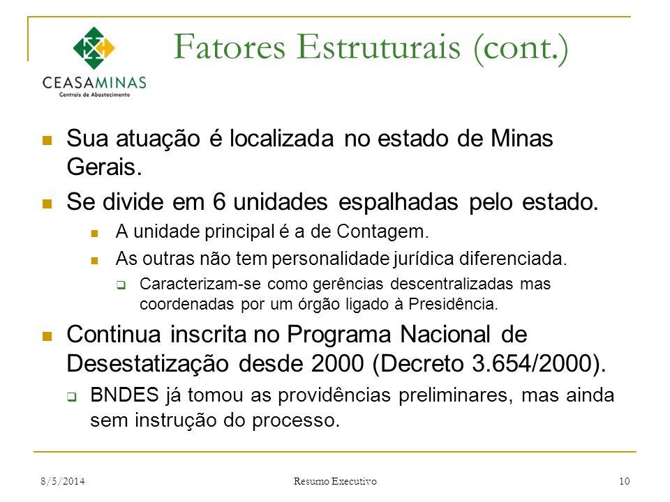 8/5/2014 Resumo Executivo 10 Fatores Estruturais (cont.) Sua atuação é localizada no estado de Minas Gerais. Se divide em 6 unidades espalhadas pelo e