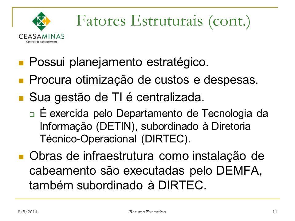 8/5/2014 Resumo Executivo 11 Fatores Estruturais (cont.) Possui planejamento estratégico. Procura otimização de custos e despesas. Sua gestão de TI é