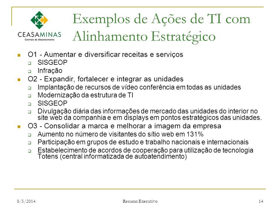 8/5/2014 Resumo Executivo 14 Exemplos de Ações de TI com Alinhamento Estratégico O1 - Aumentar e diversificar receitas e serviços SISGEOP Infração O2