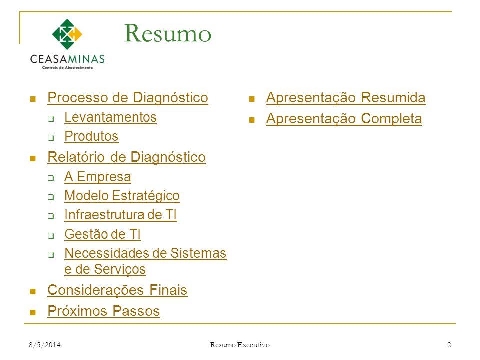 8/5/2014 Resumo Executivo 2 Resumo Processo de Diagnóstico Levantamentos Produtos Relatório de Diagnóstico A Empresa Modelo Estratégico Infraestrutura
