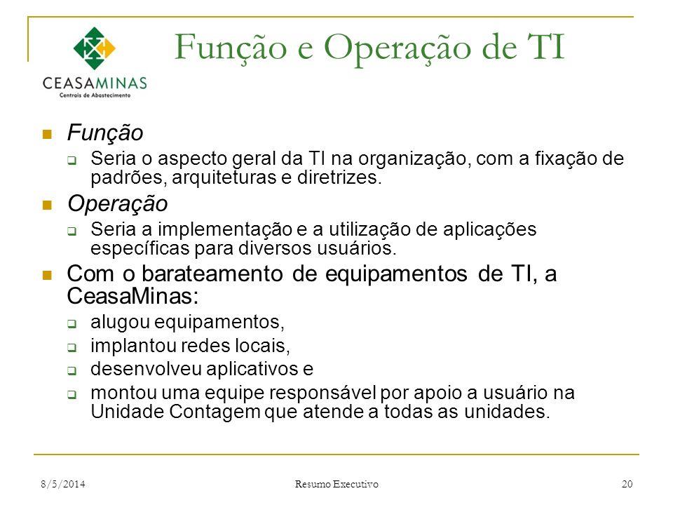 8/5/2014 Resumo Executivo 20 Função e Operação de TI Função Seria o aspecto geral da TI na organização, com a fixação de padrões, arquiteturas e diret