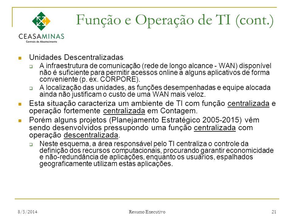 8/5/2014 Resumo Executivo 21 Função e Operação de TI (cont.) Unidades Descentralizadas A infraestrutura de comunicação (rede de longo alcance - WAN) d