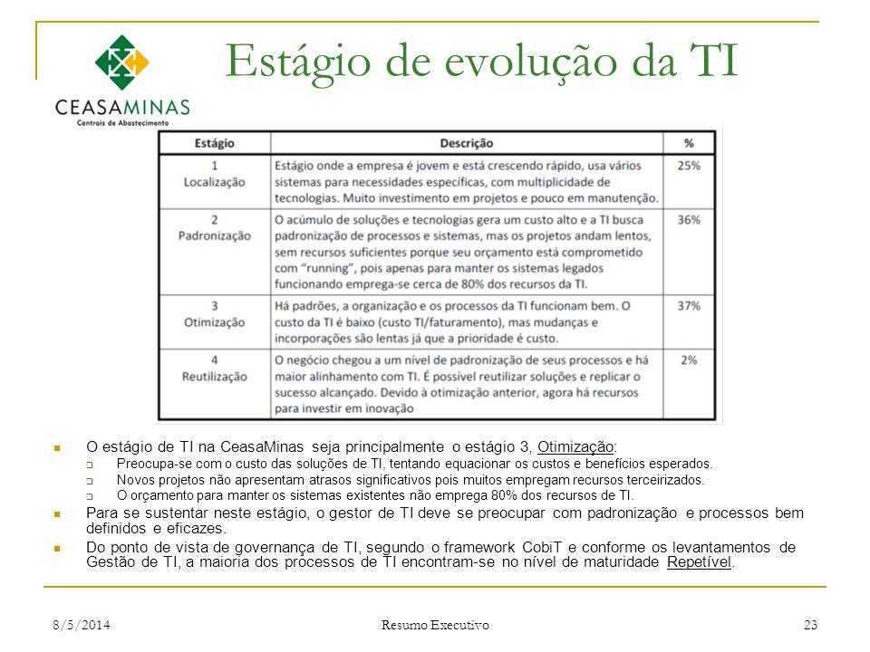 8/5/2014 Resumo Executivo 23 Estágio de evolução da TI O estágio de TI na CeasaMinas seja principalmente o estágio 3, Otimização: Preocupa-se com o cu