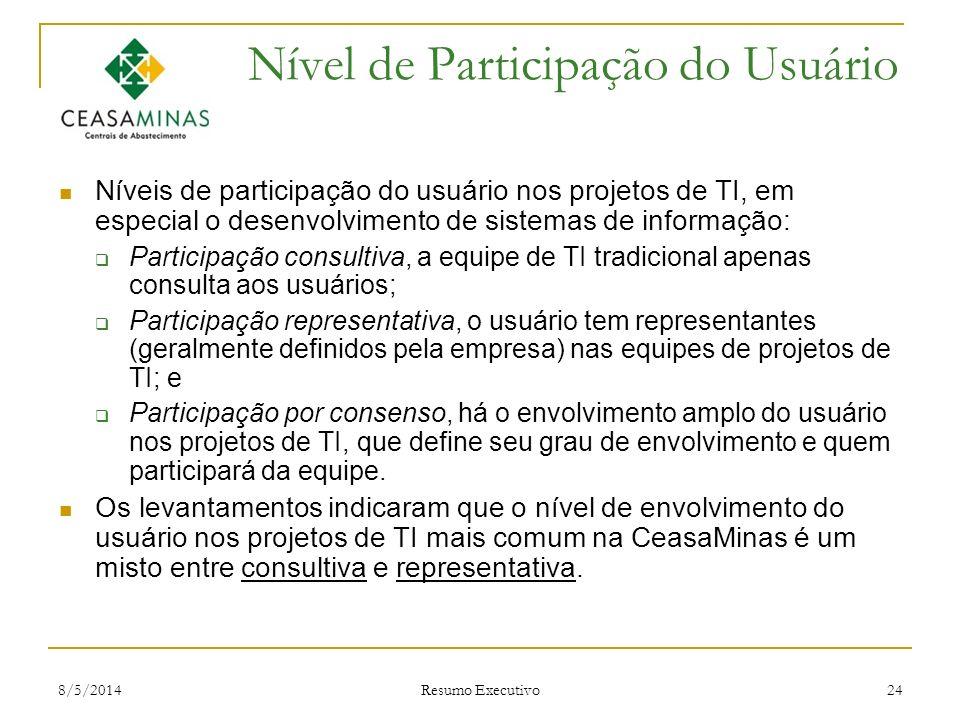 8/5/2014 Resumo Executivo 24 Nível de Participação do Usuário Níveis de participação do usuário nos projetos de TI, em especial o desenvolvimento de s