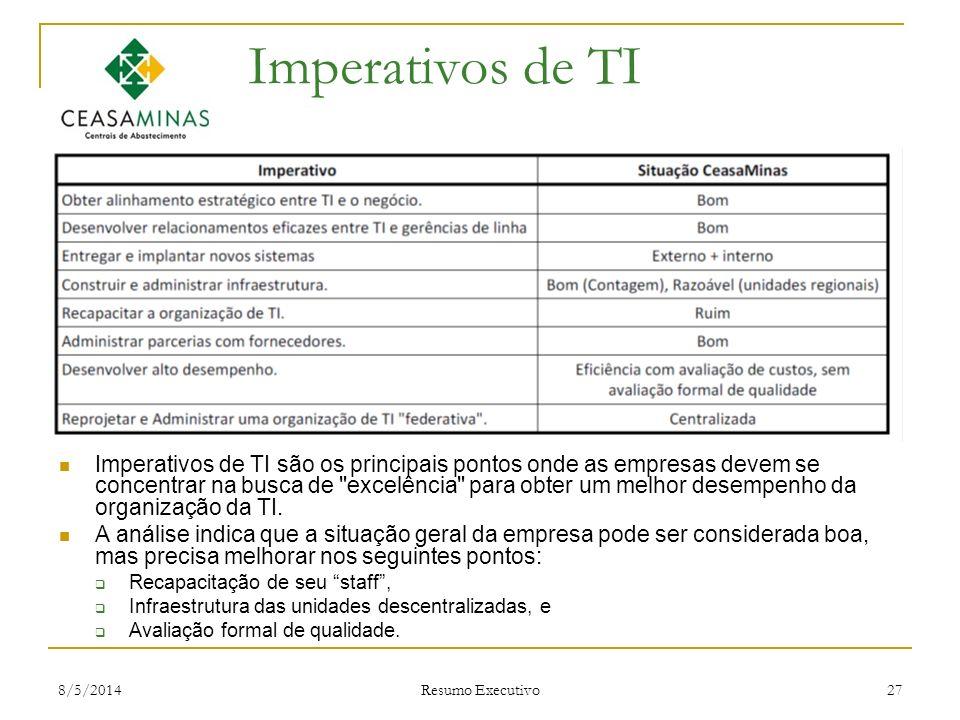 8/5/2014 Resumo Executivo 27 Imperativos de TI Imperativos de TI são os principais pontos onde as empresas devem se concentrar na busca de