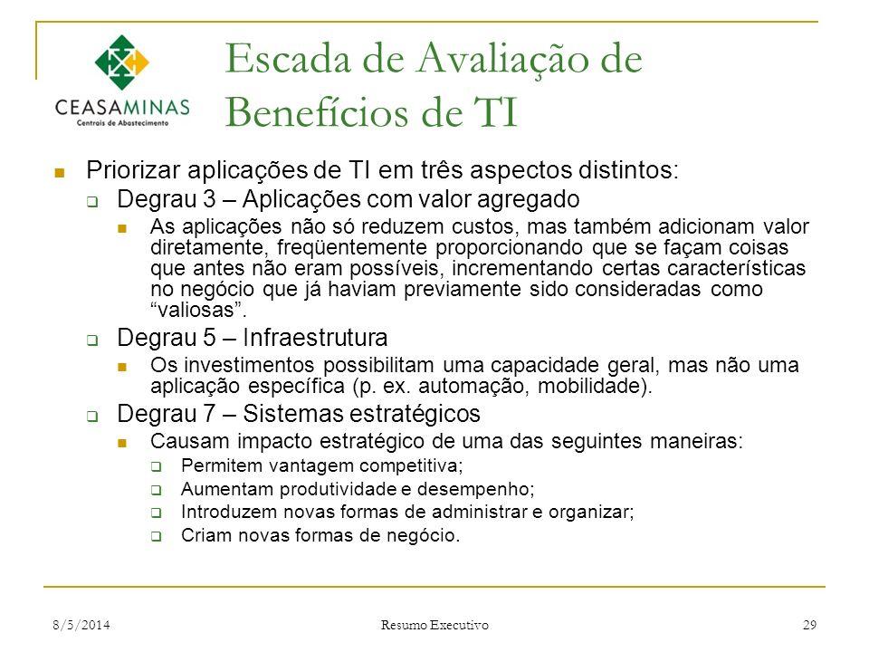 8/5/2014 Resumo Executivo 29 Escada de Avaliação de Benefícios de TI Priorizar aplicações de TI em três aspectos distintos: Degrau 3 – Aplicações com