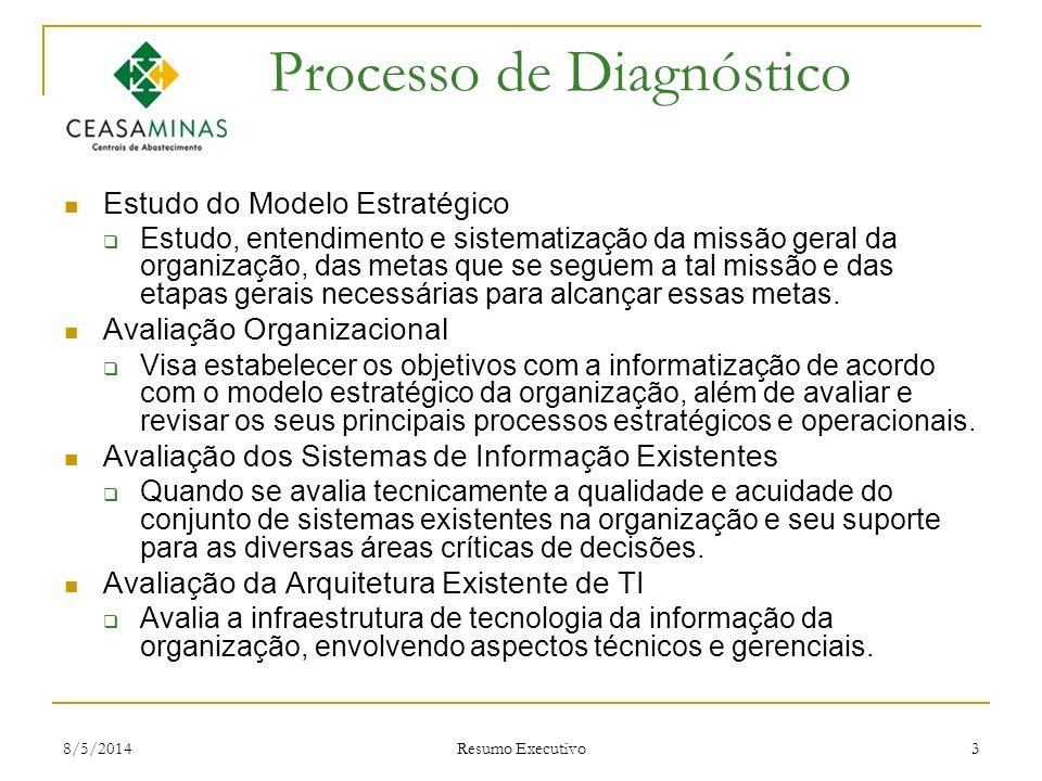 8/5/2014 Resumo Executivo 3 Processo de Diagnóstico Estudo do Modelo Estratégico Estudo, entendimento e sistematização da missão geral da organização,