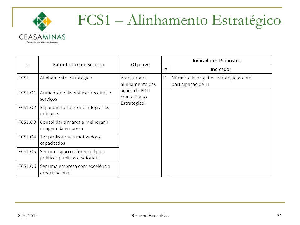 8/5/2014 Resumo Executivo 31 FCS1 – Alinhamento Estratégico