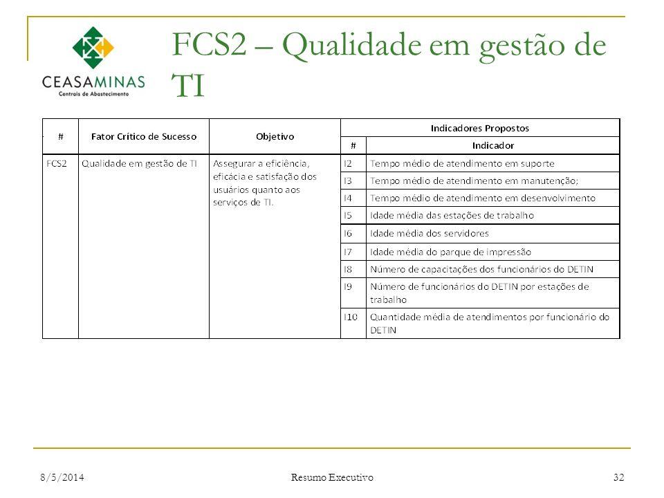8/5/2014 Resumo Executivo 32 FCS2 – Qualidade em gestão de TI