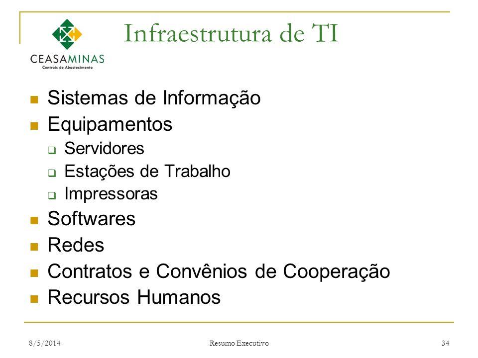 8/5/2014 Resumo Executivo 34 Infraestrutura de TI Sistemas de Informação Equipamentos Servidores Estações de Trabalho Impressoras Softwares Redes Cont