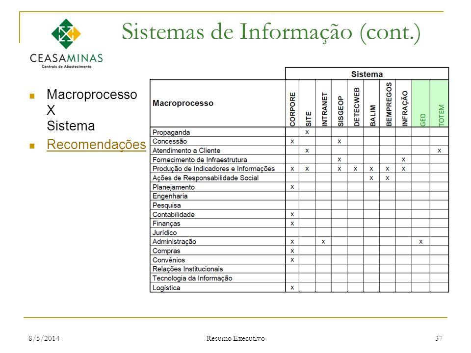 8/5/2014 Resumo Executivo 37 Sistemas de Informação (cont.) Macroprocesso X Sistema Recomendações