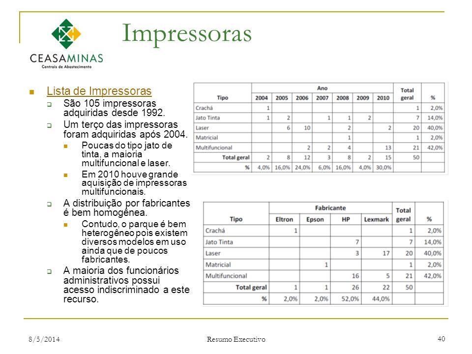 8/5/2014 Resumo Executivo 40 Impressoras Lista de Impressoras São 105 impressoras adquiridas desde 1992. Um terço das impressoras foram adquiridas apó