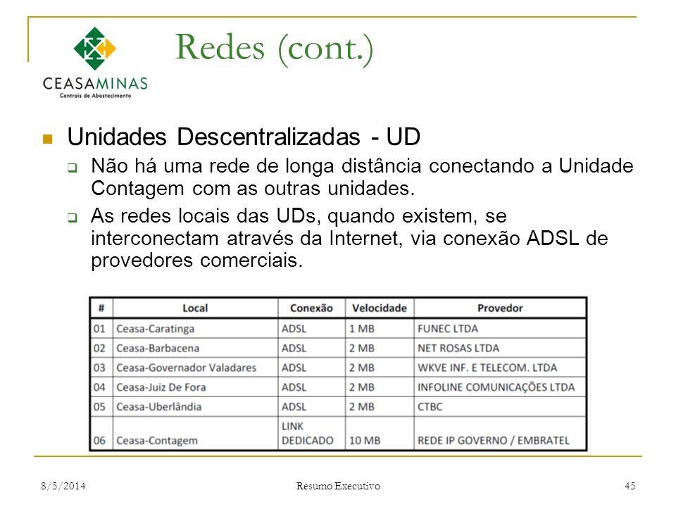 8/5/2014 Resumo Executivo 45 Redes (cont.) Unidades Descentralizadas - UD Não há uma rede de longa distância conectando a Unidade Contagem com as outr