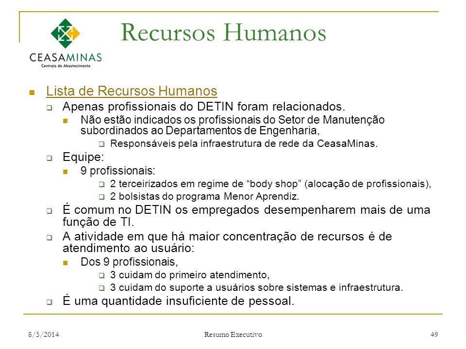 8/5/2014 Resumo Executivo 49 Recursos Humanos Lista de Recursos Humanos Apenas profissionais do DETIN foram relacionados. Não estão indicados os profi