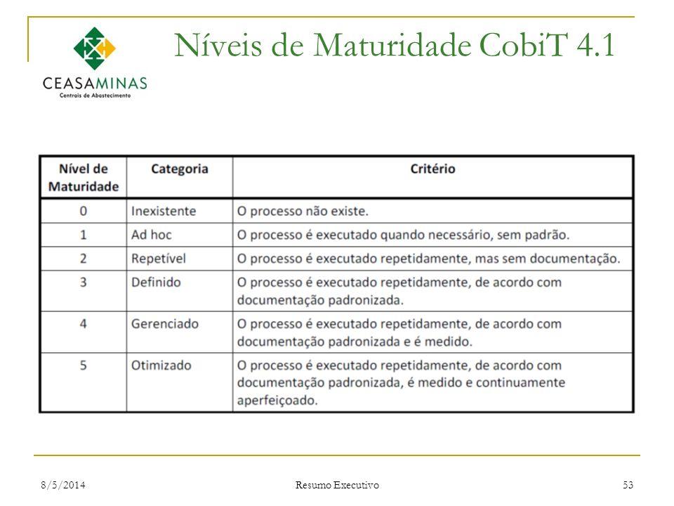 8/5/2014 Resumo Executivo 53 Níveis de Maturidade CobiT 4.1
