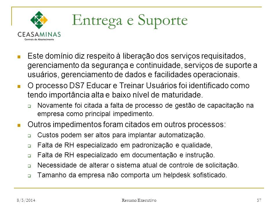 8/5/2014 Resumo Executivo 57 Entrega e Suporte Este domínio diz respeito à liberação dos serviços requisitados, gerenciamento da segurança e continuid