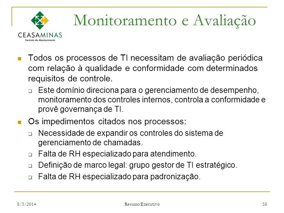 8/5/2014 Resumo Executivo 58 Monitoramento e Avaliação Todos os processos de TI necessitam de avaliação periódica com relação à qualidade e conformida