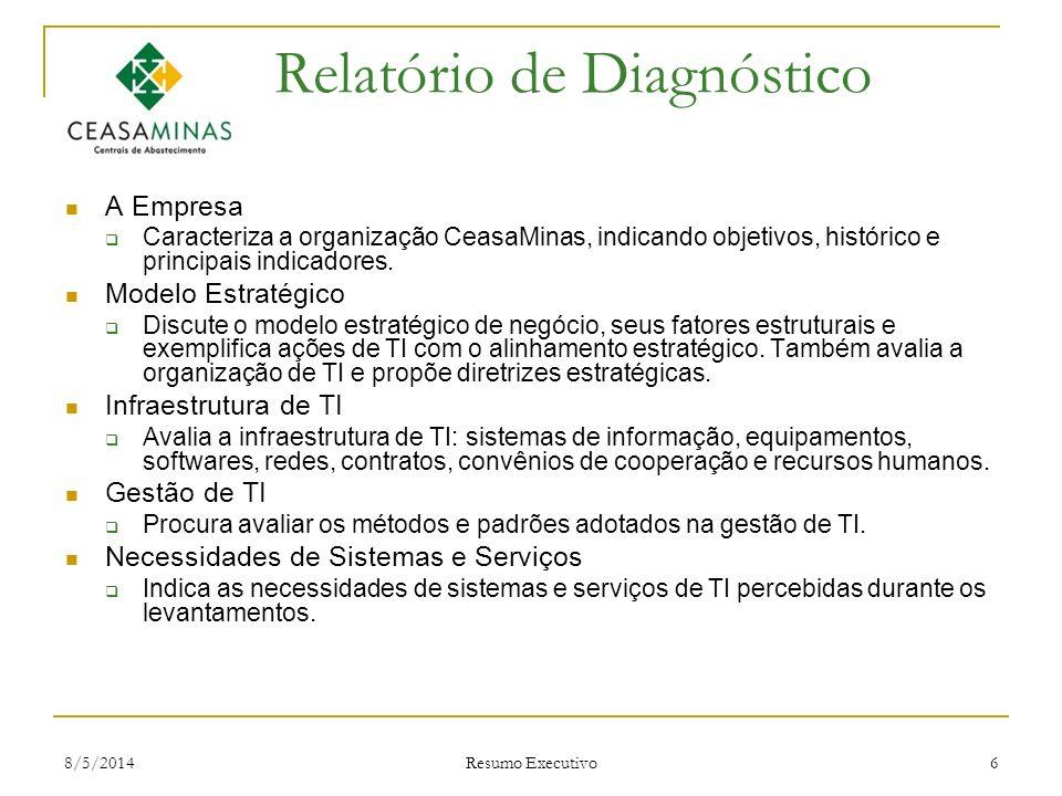8/5/2014 Resumo Executivo 6 Relatório de Diagnóstico A Empresa Caracteriza a organização CeasaMinas, indicando objetivos, histórico e principais indic