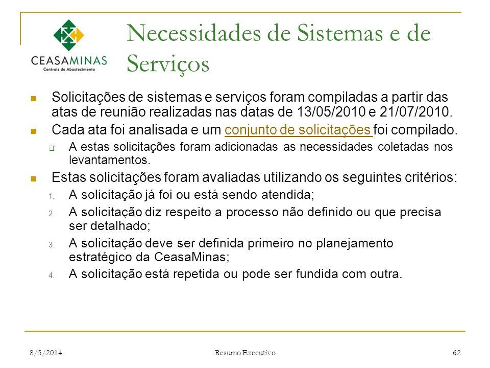 8/5/2014 Resumo Executivo 62 Necessidades de Sistemas e de Serviços Solicitações de sistemas e serviços foram compiladas a partir das atas de reunião