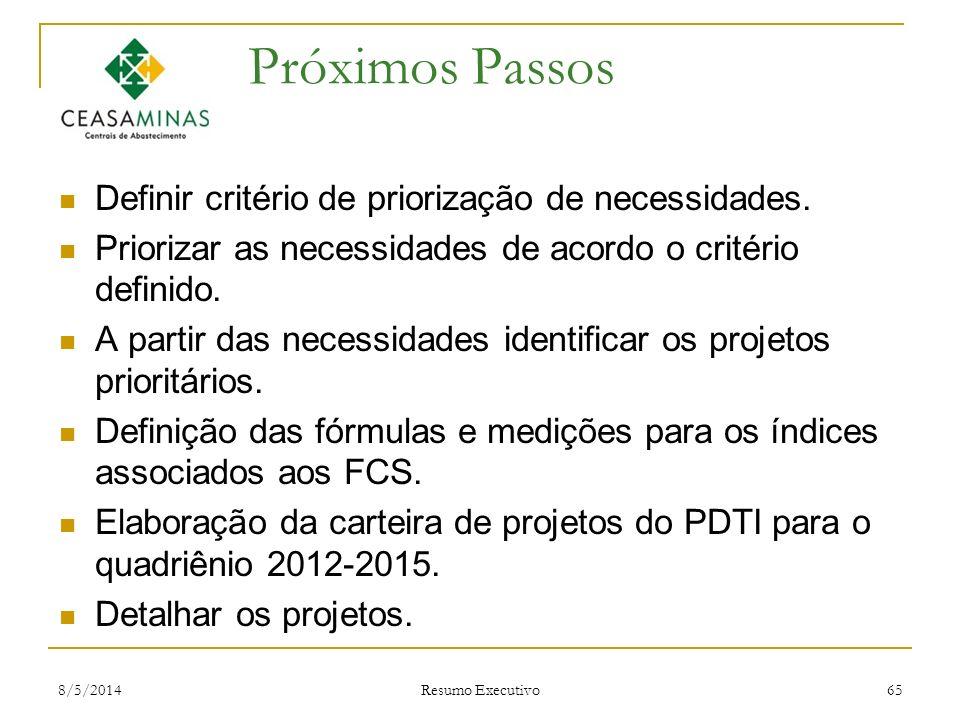 8/5/2014 Resumo Executivo 65 Próximos Passos Definir critério de priorização de necessidades. Priorizar as necessidades de acordo o critério definido.