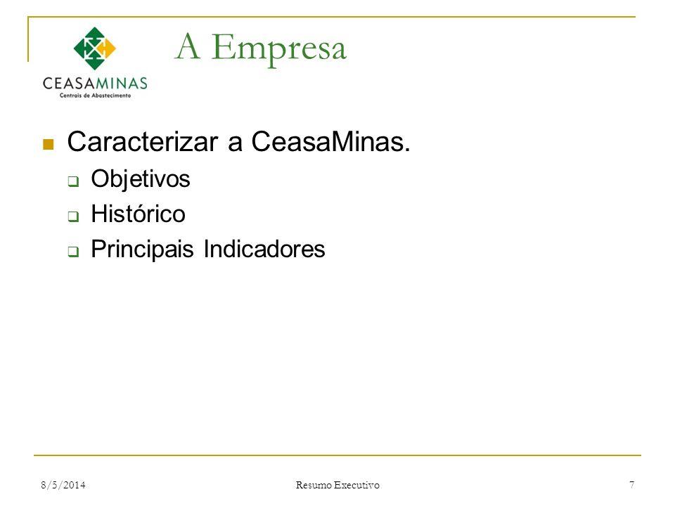 8/5/2014 Resumo Executivo 7 A Empresa Caracterizar a CeasaMinas. Objetivos Histórico Principais Indicadores