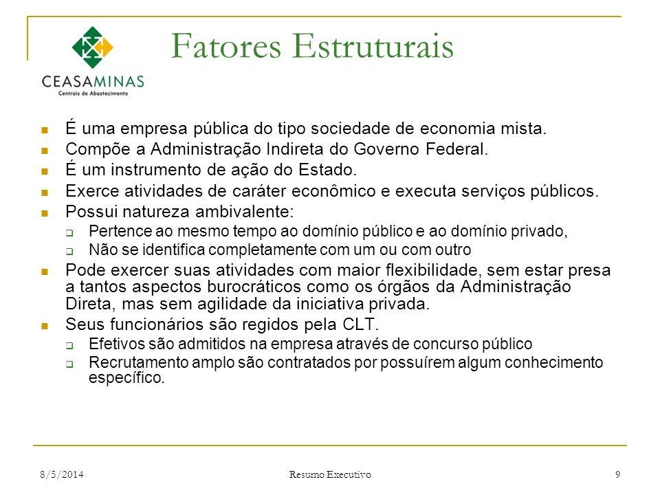 8/5/2014 Resumo Executivo 9 Fatores Estruturais É uma empresa pública do tipo sociedade de economia mista. Compõe a Administração Indireta do Governo