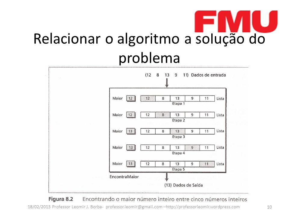 Relacionar o algoritmo a solução do problema 10 18/02/2013 Professor Leomir J. Borba- professor.leomir@gmail.com –http://professorleomir.wordpress.com