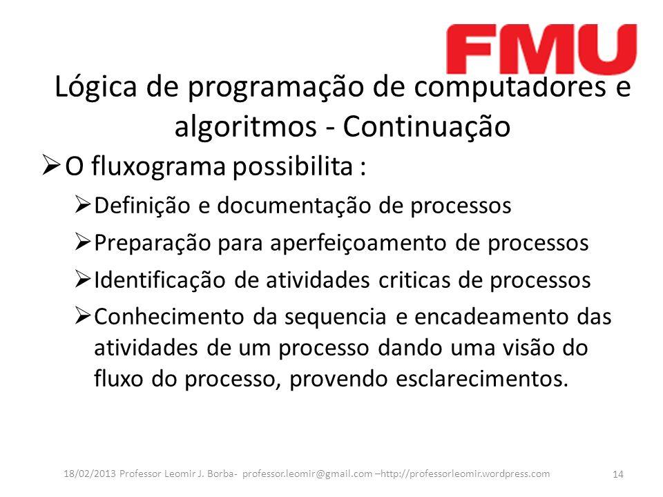 Lógica de programação de computadores e algoritmos - Continuação O fluxograma possibilita : Definição e documentação de processos Preparação para aper