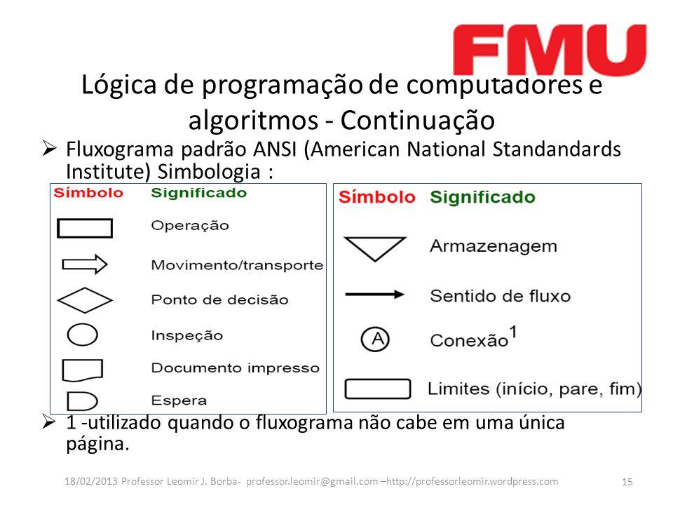 Lógica de programação de computadores e algoritmos - Continuação Fluxograma padrão ANSI (American National Standandards Institute) Simbologia : 1 -utilizado quando o fluxograma não cabe em uma única página.