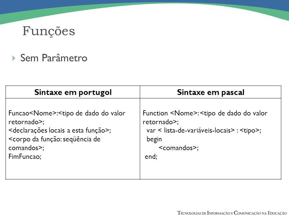 Sem Parâmetro Sintaxe em portugolSintaxe em pascal Funcao : ; ; FimFuncao; Function : ; var : ; begin ; end; Funções