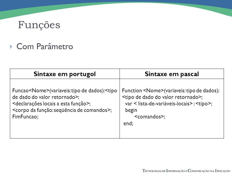 Com Parâmetro Sintaxe em portugolSintaxe em pascal Funcao (variaveis: tipo de dados): ; ; FimFuncao; Function (variaveis: tipo de dados): ; var : ; be