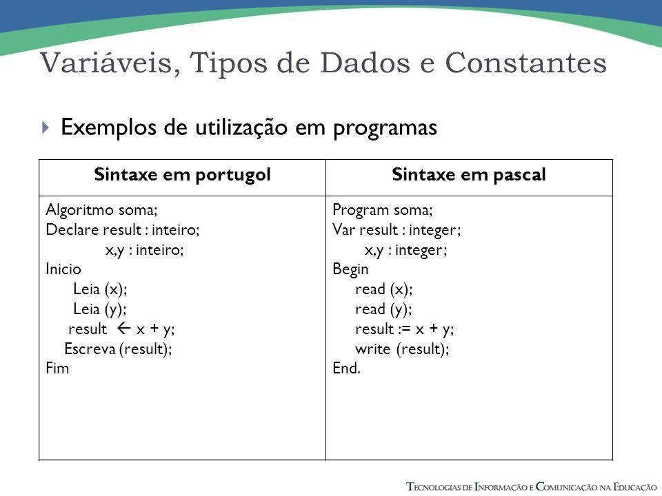 Variáveis, Tipos de Dados e Constantes Sintaxe em portugolSintaxe em pascal Algoritmo soma; Declare result : inteiro; x,y : inteiro; Inicio Leia (x);