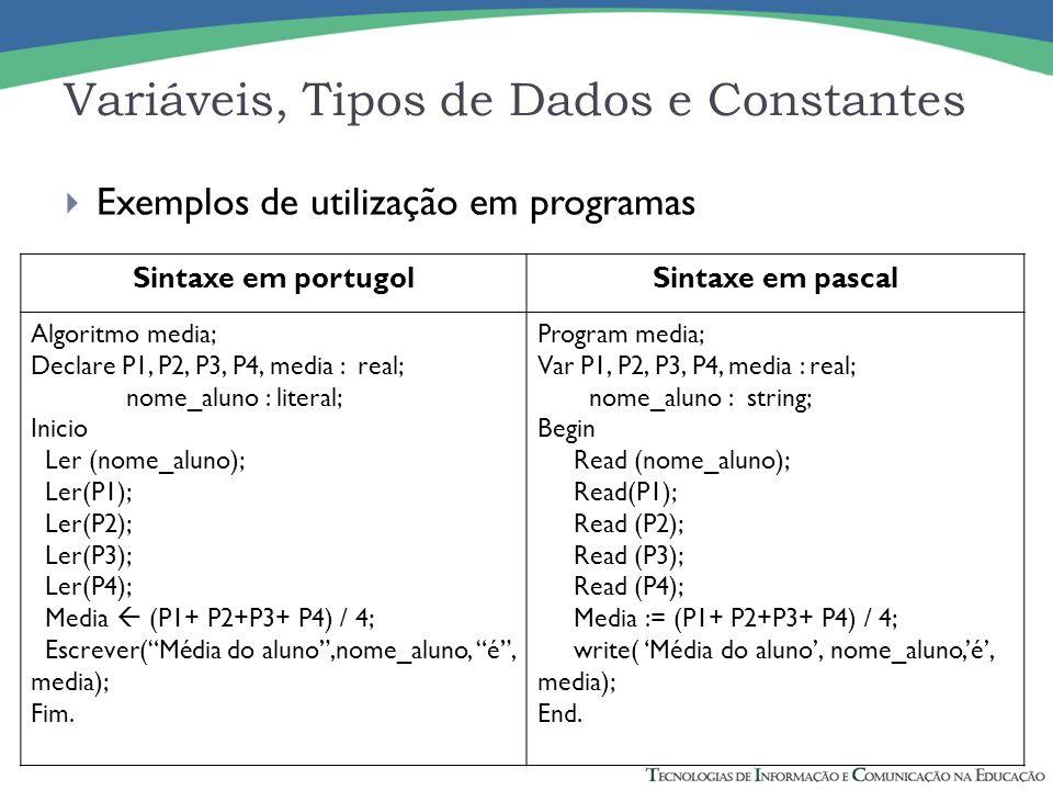 Variáveis, Tipos de Dados e Constantes Sintaxe em portugolSintaxe em pascal Algoritmo media; Declare P1, P2, P3, P4, media : real; nome_aluno : litera