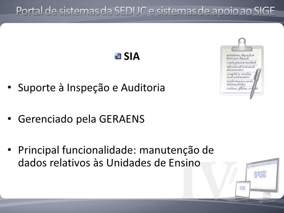 SIA Suporte à Inspeção e Auditoria Gerenciado pela GERAENS Principal funcionalidade: manutenção de dados relativos às Unidades de Ensino