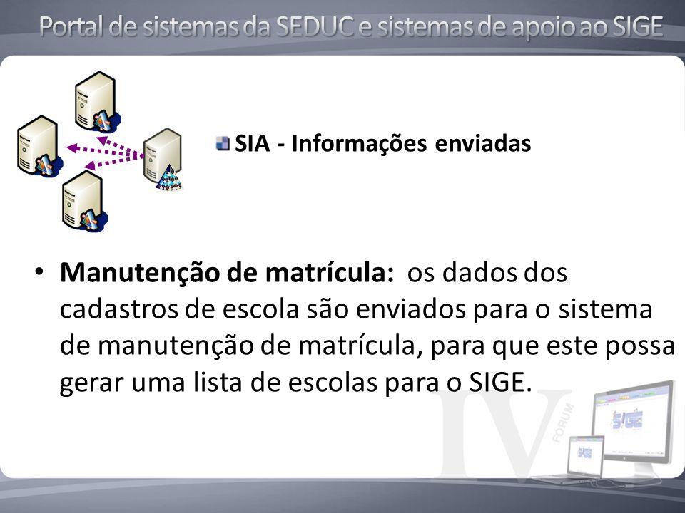 SIA - Informações enviadas Manutenção de matrícula: os dados dos cadastros de escola são enviados para o sistema de manutenção de matrícula, para que este possa gerar uma lista de escolas para o SIGE.